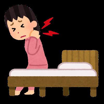 寝違えた(;_;)【急性疼痛性頚部拘縮】